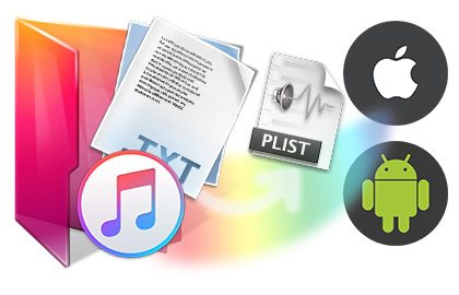 restore itunes library to idevices
