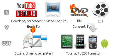 dvd converter, video converter, video aufnehmen, dvd konvertieren für ipod, iphone, psp, android